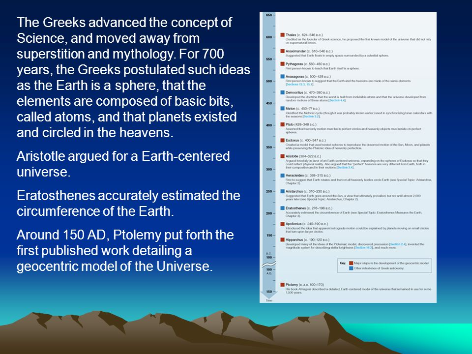 The Greeks advanced the concept of Science, and moved away from superstition and mythology. For 700 years, the Greeks postulated such ideas as the Earth is a sphere, that the elements are composed of basic bits, called atoms, and that planets existed and circled in the heavens.