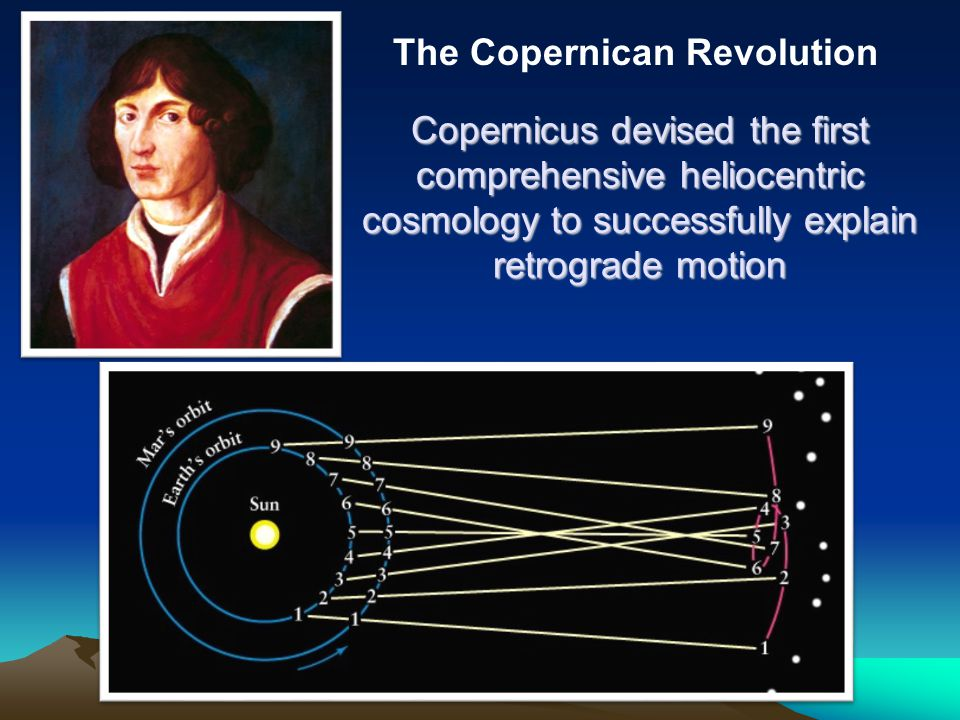 The Copernican Revolution