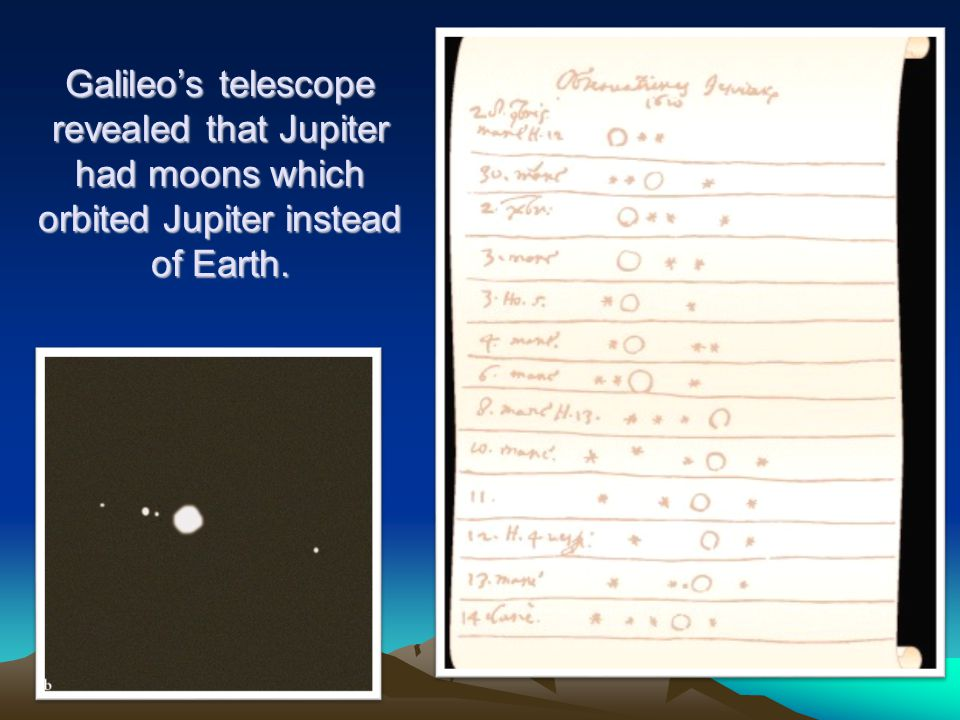 Galileo's telescope revealed that Jupiter had moons which orbited Jupiter instead of Earth.