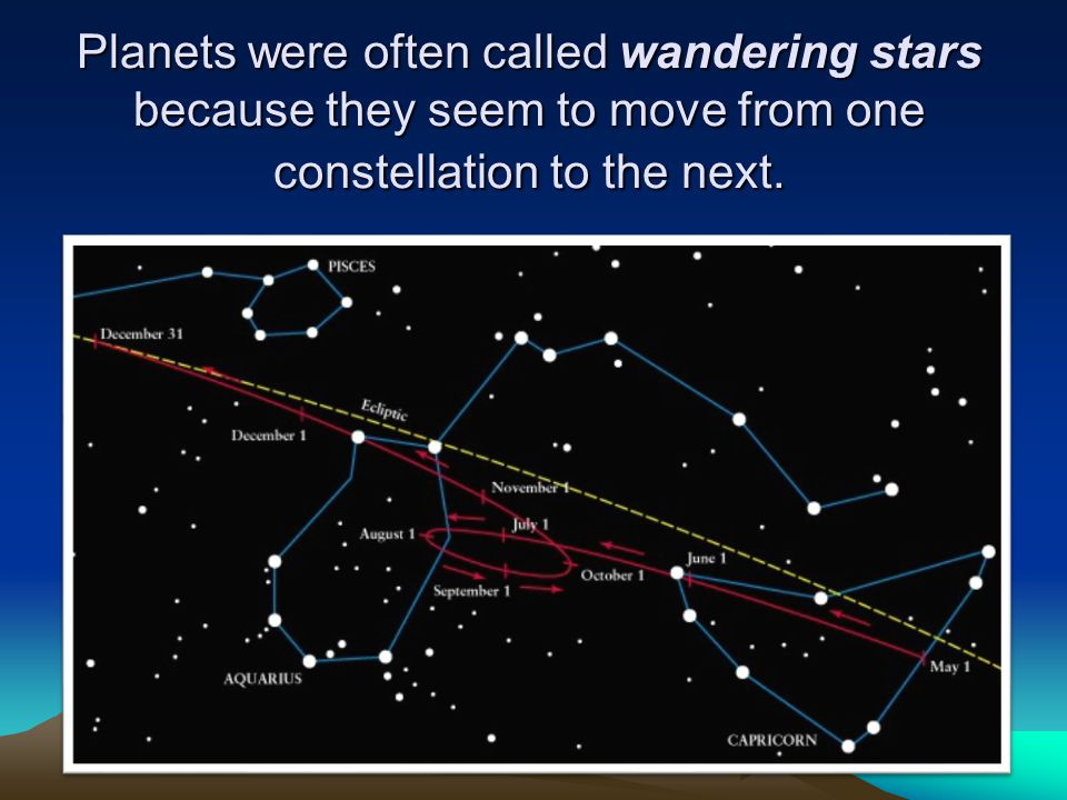 Planets were often called wandering stars because they seem to move from one constellation to the next.