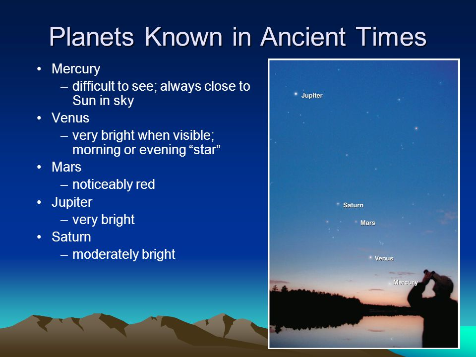 Planets Known in Ancient Times