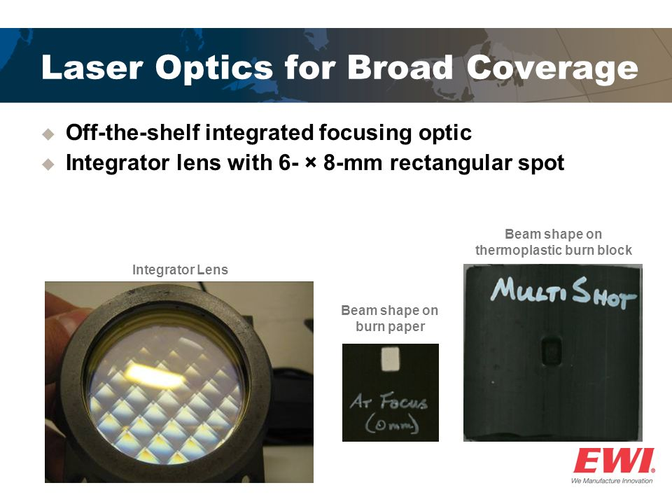 Laser Optics for Broad Coverage