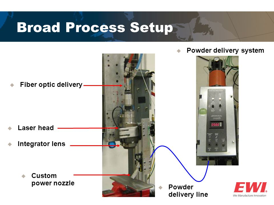 Broad Process Setup Powder delivery system Fiber optic delivery