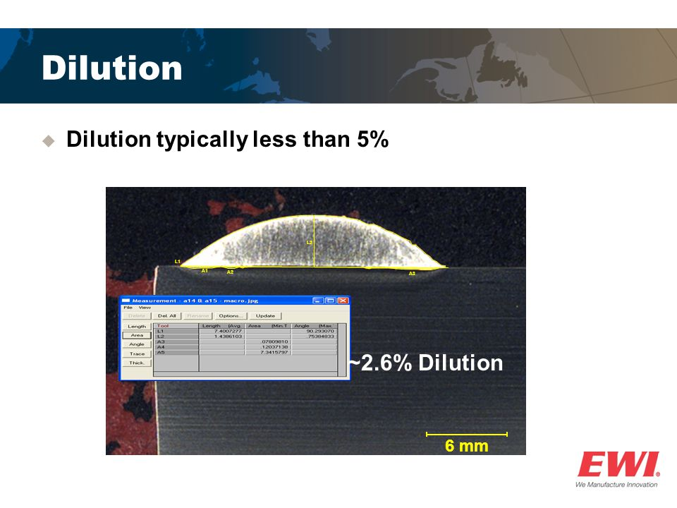 Dilution Dilution typically less than 5% ~2.6% Dilution 6 mm L2 L1 A1