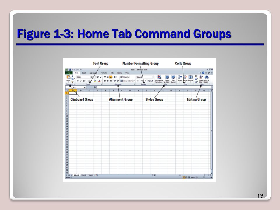 Figure 1-3: Home Tab Command Groups