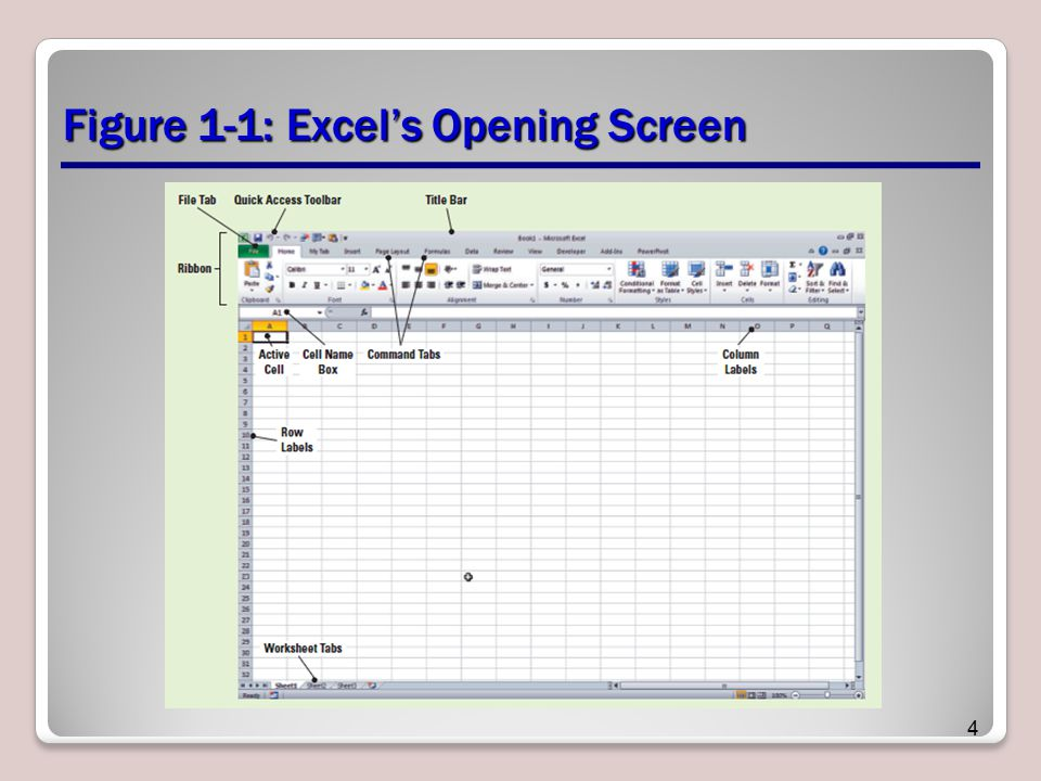 Figure 1-1: Excel's Opening Screen