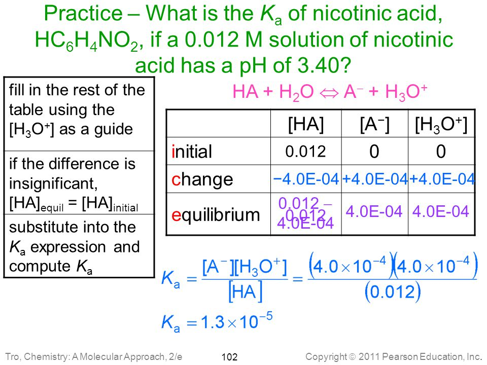 Practice – What is the Ka of nicotinic acid, HC6H4NO2, if a 0