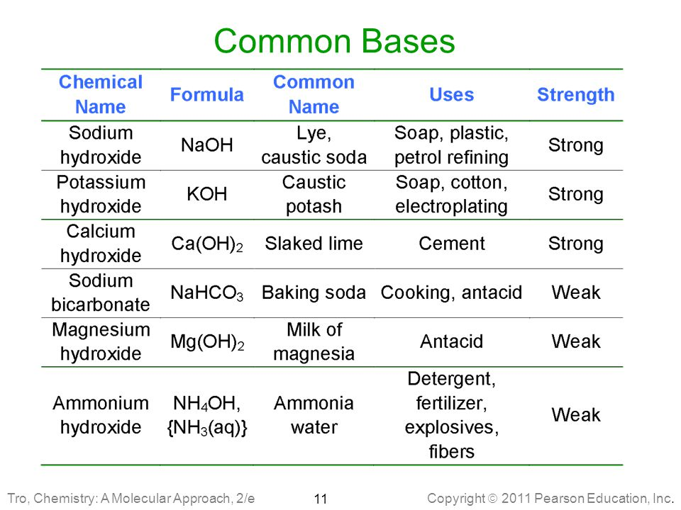 Common Bases Tro, Chemistry: A Molecular Approach, 2/e
