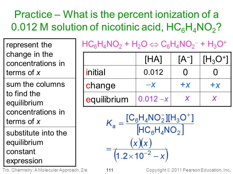 Practice – What is the percent ionization of a 0