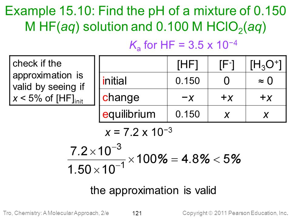 Example 15. 10: Find the pH of a mixture of 0