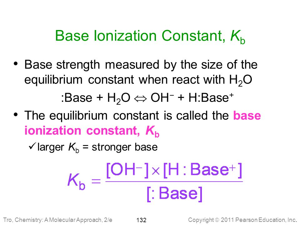 Base Ionization Constant, Kb