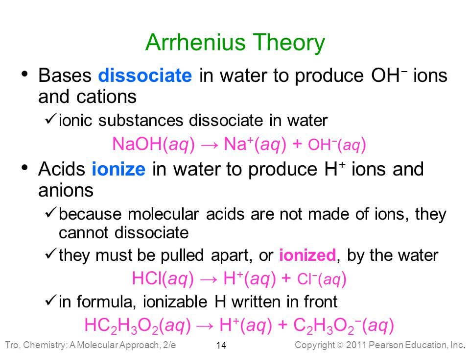Arrhenius Theory Bases dissociate in water to produce OH− ions and cations. ionic substances dissociate in water.