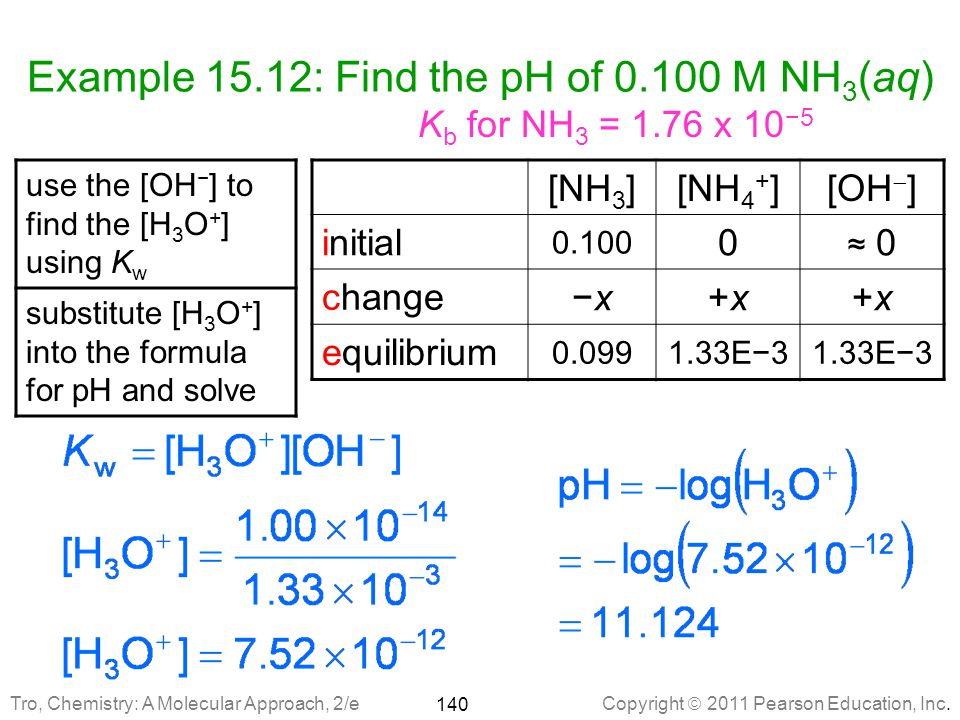 Example 15.12: Find the pH of 0.100 M NH3(aq)