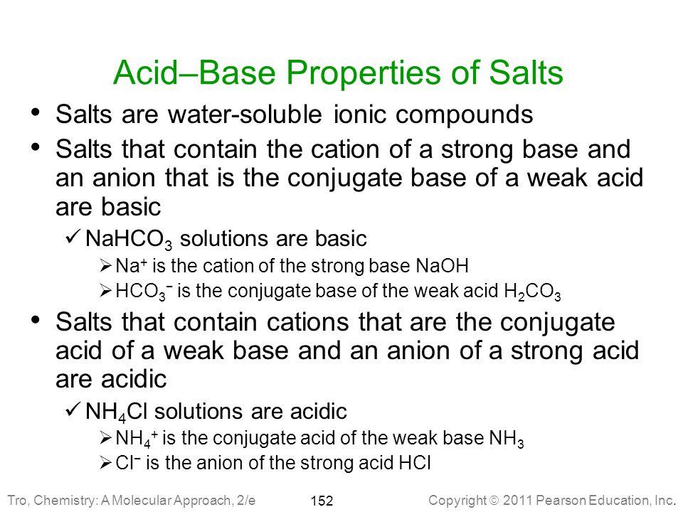 Acid–Base Properties of Salts