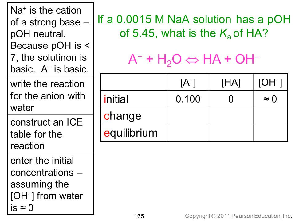If a 0.0015 M NaA solution has a pOH of 5.45, what is the Ka of HA