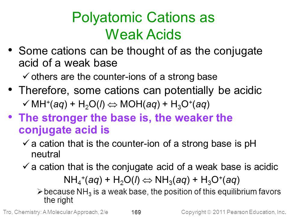 Polyatomic Cations as Weak Acids