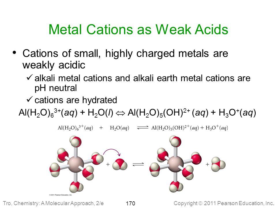 Metal Cations as Weak Acids