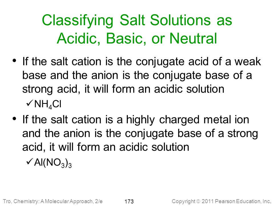 Classifying Salt Solutions as Acidic, Basic, or Neutral