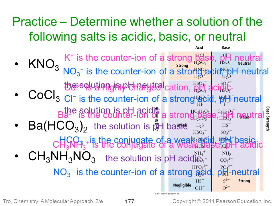 Practice – Determine whether a solution of the following salts is acidic, basic, or neutral