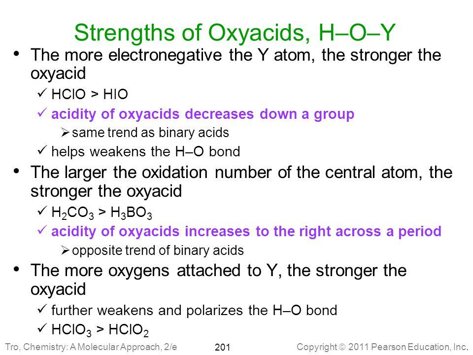 Strengths of Oxyacids, H–O–Y