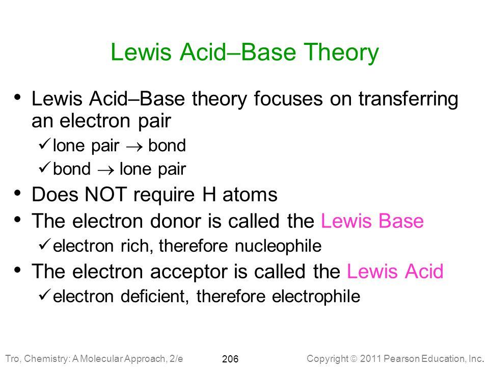Lewis Acid–Base Theory