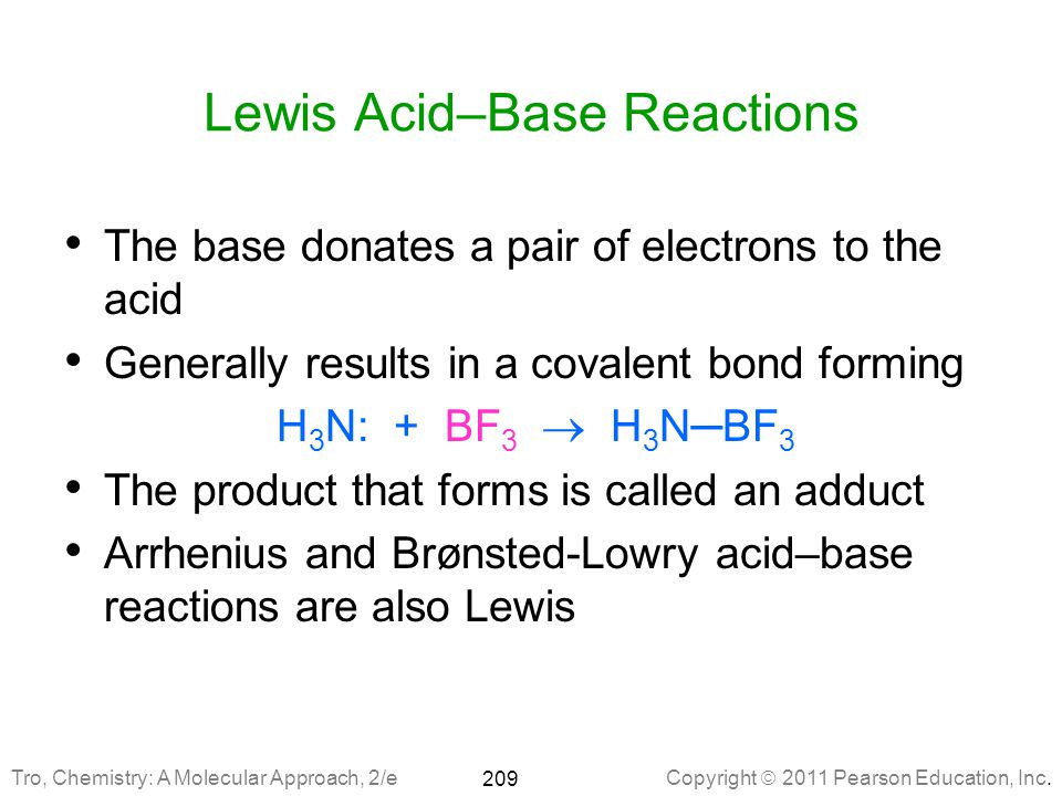 Lewis Acid–Base Reactions