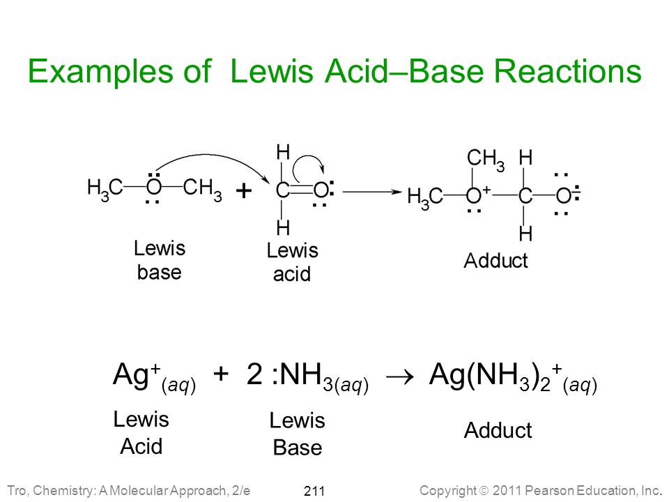 Examples of Lewis Acid–Base Reactions