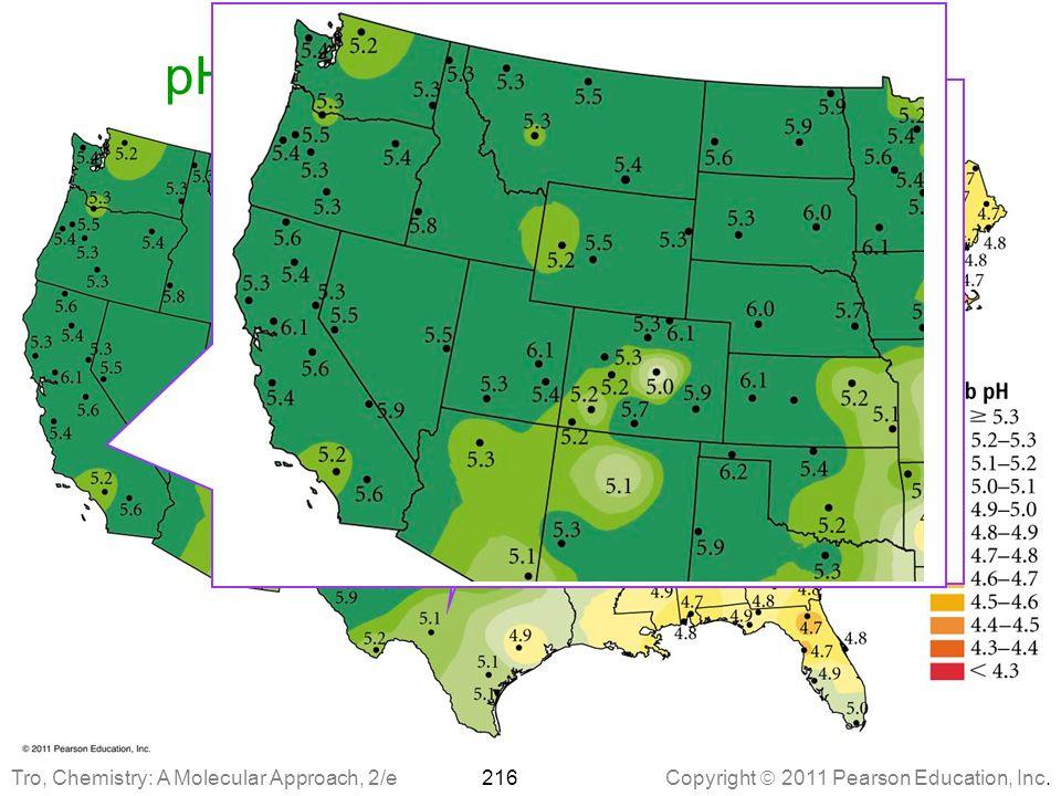 pH of Rain in Different Regions