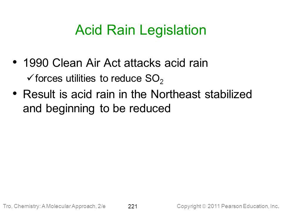 Acid Rain Legislation 1990 Clean Air Act attacks acid rain