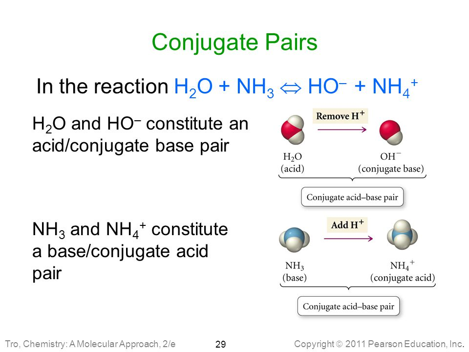 Conjugate Pairs In the reaction H2O + NH3  HO– + NH4+