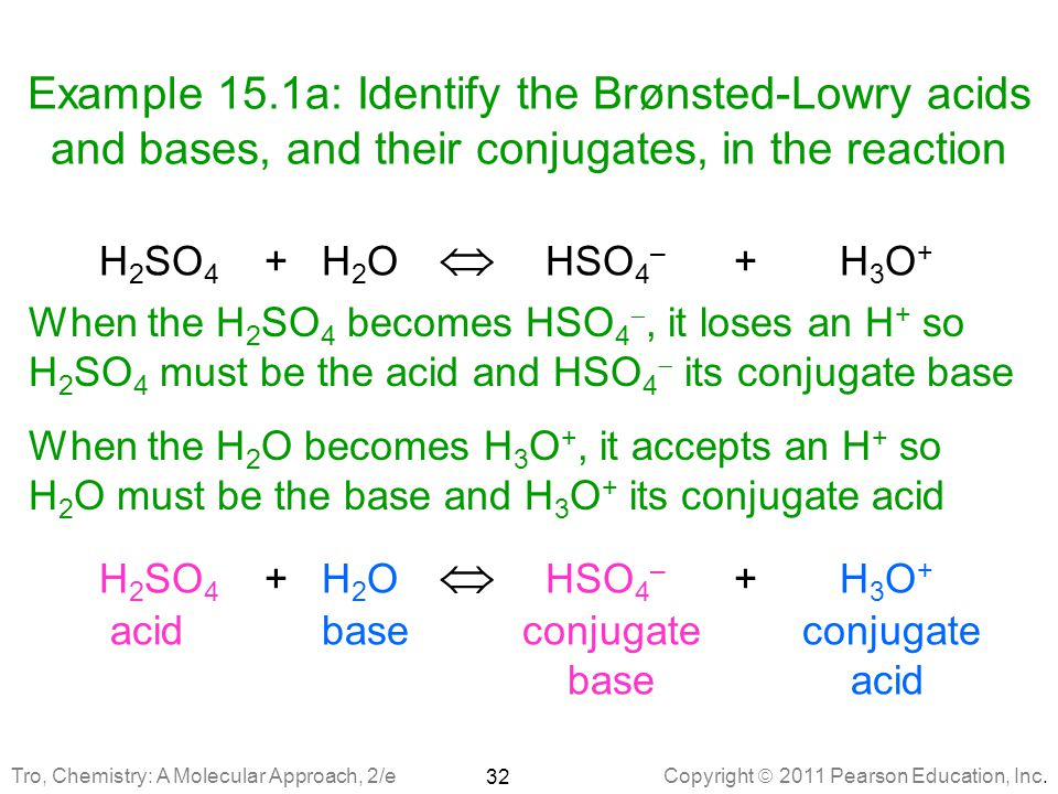 Example 15.1a: Identify the Brønsted-Lowry acids and bases, and their conjugates, in the reaction