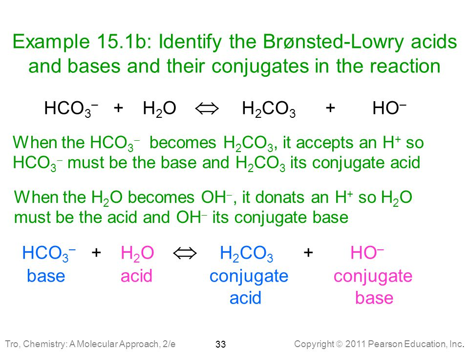 Example 15.1b: Identify the Brønsted-Lowry acids and bases and their conjugates in the reaction