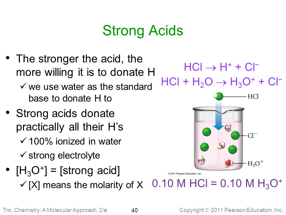 Strong Acids The stronger the acid, the more willing it is to donate H