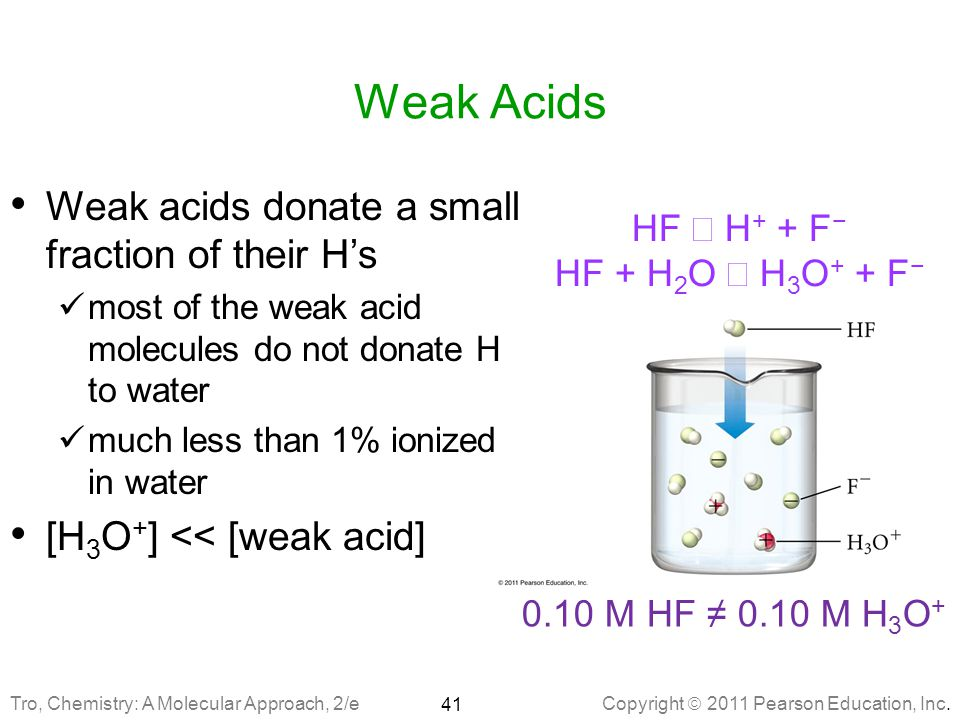 Weak Acids Weak acids donate a small fraction of their H's