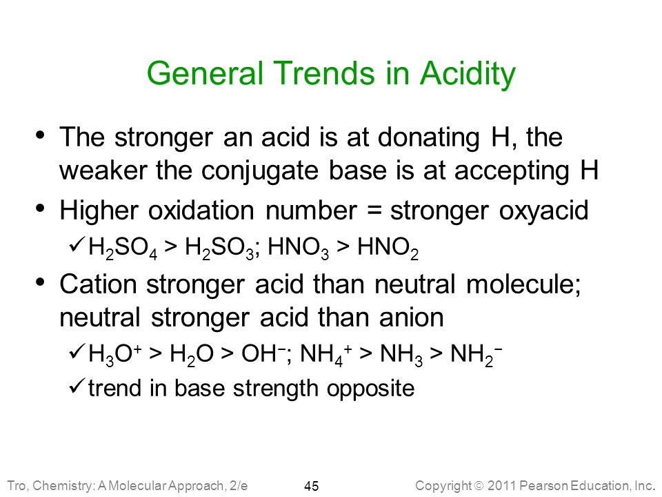General Trends in Acidity
