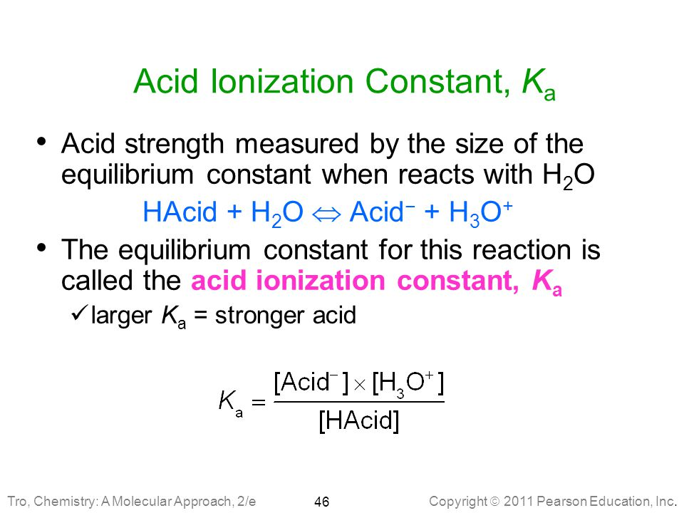 Acid Ionization Constant, Ka