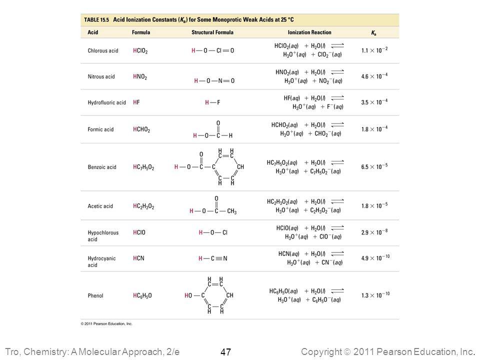 Tro, Chemistry: A Molecular Approach, 2/e