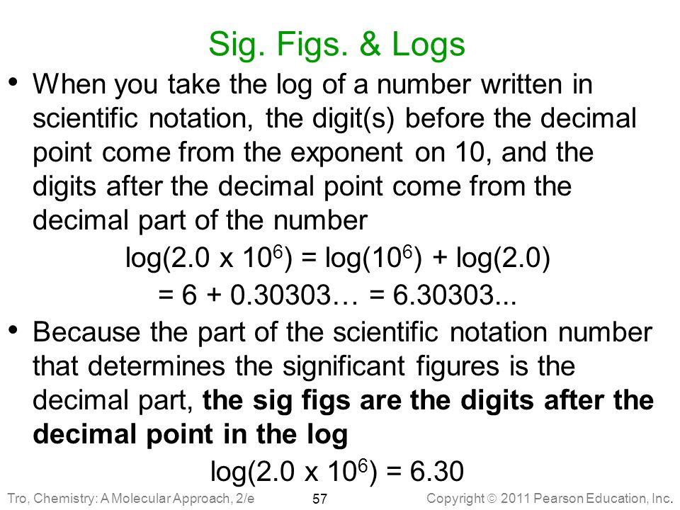 Sig. Figs. & Logs