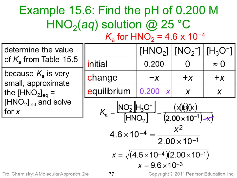 Example 15.6: Find the pH of 0.200 M HNO2(aq) solution @ 25 °C