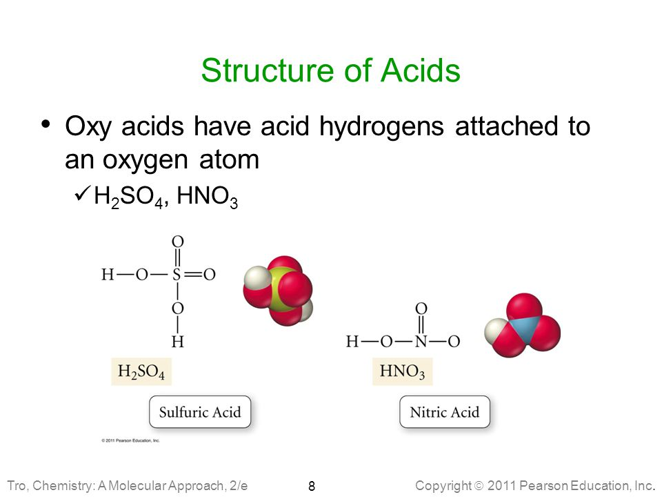 Structure of Acids Oxy acids have acid hydrogens attached to an oxygen atom.