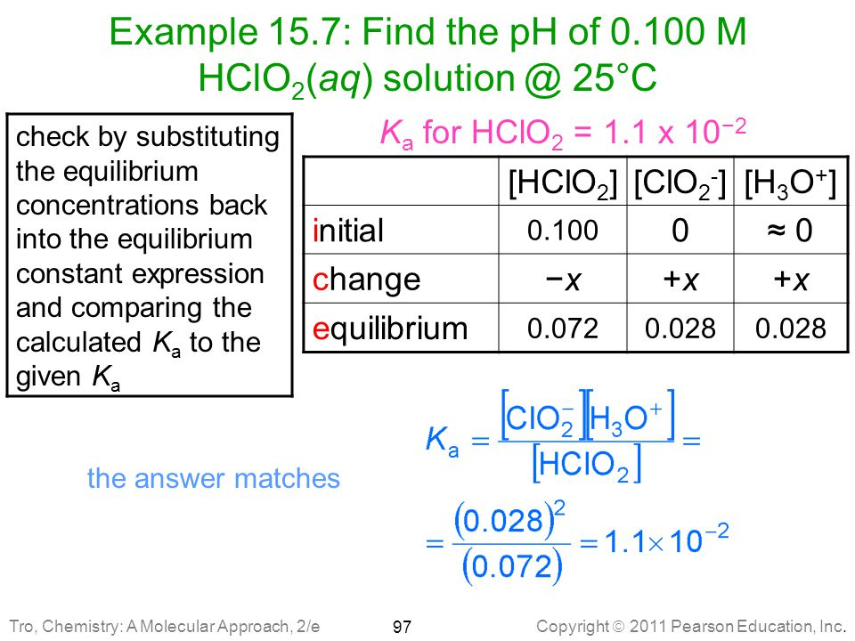 Example 15.7: Find the pH of 0.100 M HClO2(aq) solution @ 25°C