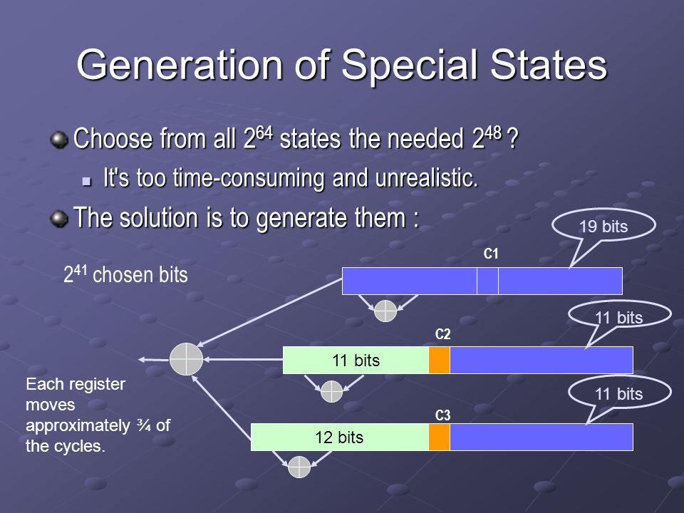 Generation of Special States