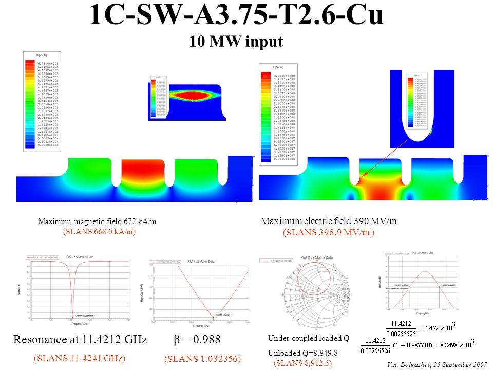 1C-SW-A3.75-T2.6-Cu 10 MW input Resonance at 11.4212 GHz β = 0.988