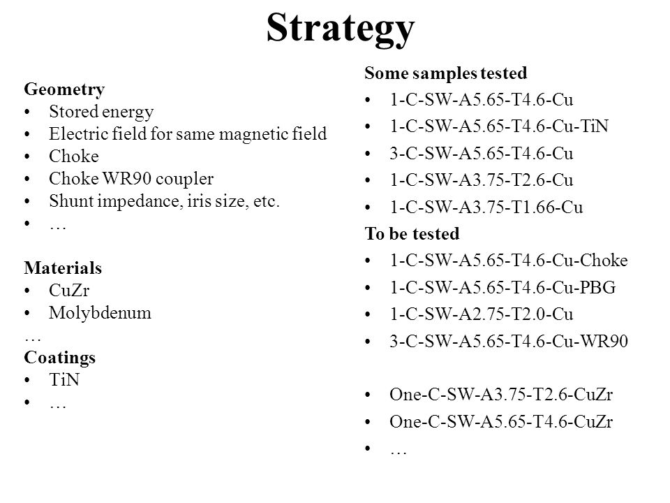Strategy Some samples tested 1-C-SW-A5.65-T4.6-Cu