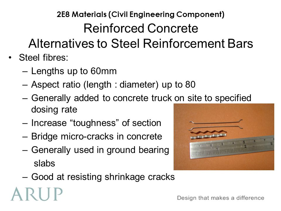Reinforced Concrete Alternatives to Steel Reinforcement Bars