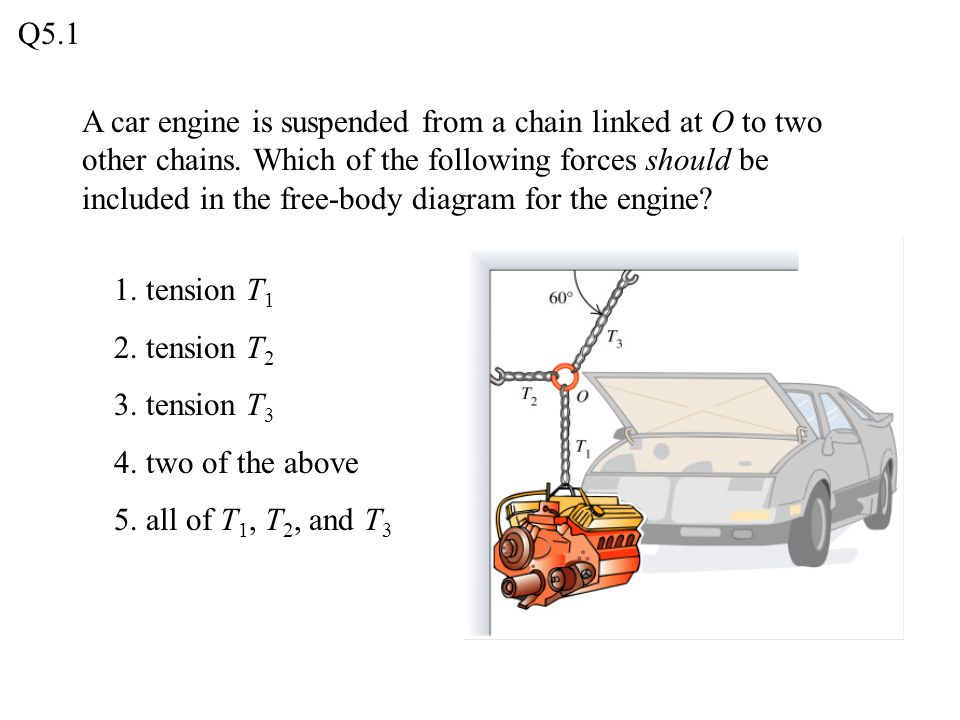 q5 1 a car engine is suspended from a chain linked at o to two other  chains  which of the following forces should be included in the free-body  diagram