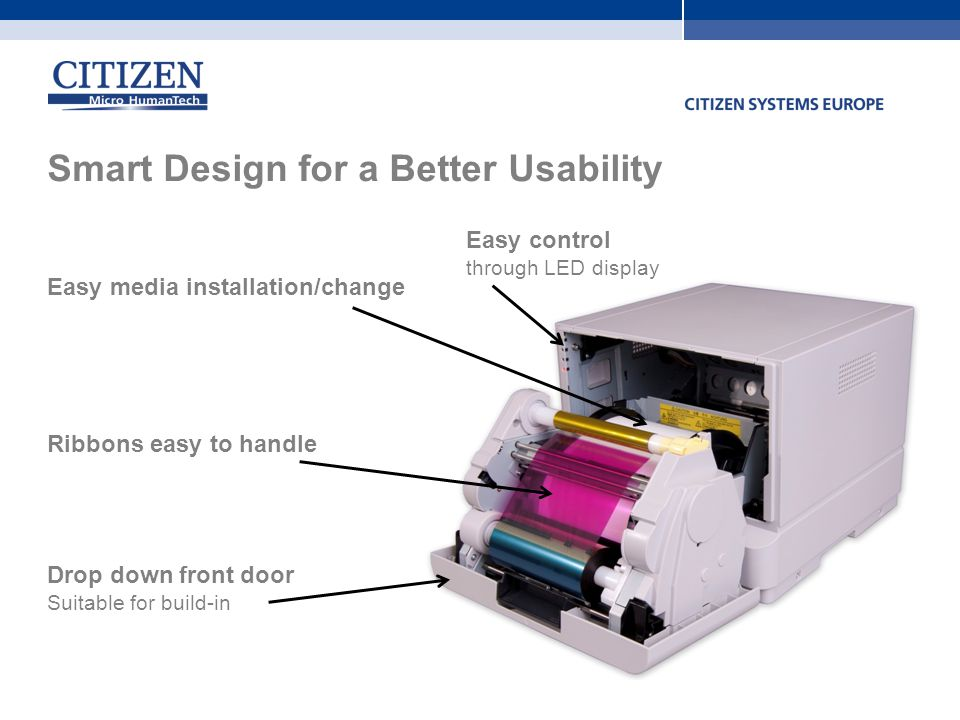 Smart Design for a Better Usability