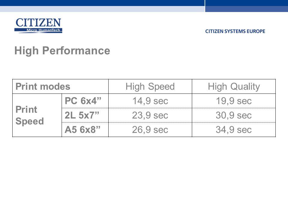 High Performance Print modes High Speed High Quality Print Speed