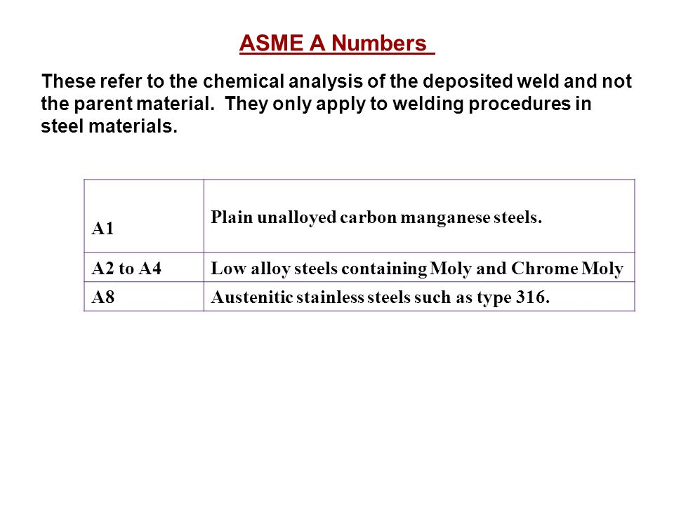 ASME A Numbers