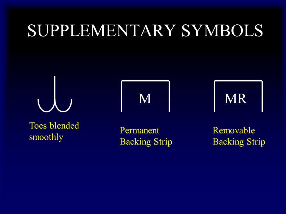 SUPPLEMENTARY SYMBOLS